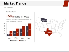 Market Trends Ppt PowerPoint Presentation Model Background Images