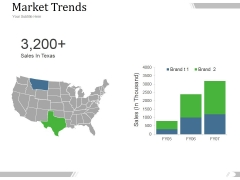 Market Trends Ppt PowerPoint Presentation Sample