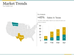 Market Trends Ppt PowerPoint Presentation Samples