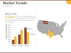 Market Trends Ppt PowerPoint Presentation Themes
