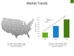 Market Trends Ppt PowerPoint Presentation Visual Aids Professional