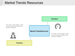 Market Trends Resources Ppt PowerPoint Presentation Visual Aids Show Cpb