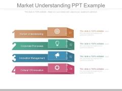 Market Understanding Ppt Example