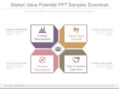 Market Value Potential Ppt Samples Download