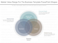 Market Value Range For The Business Template Powerpoint Shapes