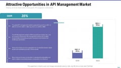 Market Viewpoint Application Programming Interface Governance Attractive Opportunities In API Management Market Ideas PDF