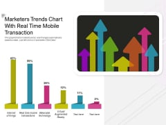 Marketers Trends Chart With Real Time Mobile Transaction Ppt PowerPoint Presentation Outline Model PDF