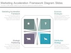 Marketing Acceleration Framework Diagram Slides