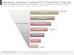 Marketing Activities Sample Ppt Powerpoint Themes