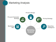 Marketing Analysis Ppt PowerPoint Presentation Layout