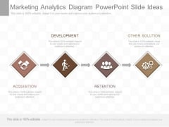 Marketing Analytics Diagram Powerpoint Slide Ideas