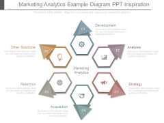 Marketing Analytics Example Diagram Ppt Inspiration