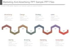 Marketing And Advertising Ppt Sample Ppt Files
