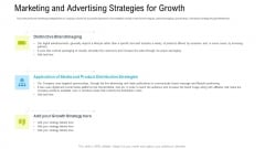 Marketing And Advertising Strategies For Growth Ppt Outline Themes PDF