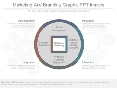 Marketing And Branding Graphic Ppt Images