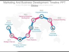 Marketing And Business Development Timeline Ppt Slides