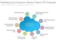 Marketing And Customer Service Teams Ppt Example