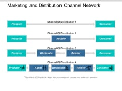 Marketing And Distribution Channel Network Ppt Powerpoint Presentation File Demonstration