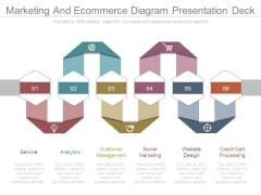 Marketing And Ecommerce Diagram Presentation Deck