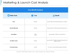 Marketing And Launch Cost Analysis Benefit Ppt PowerPoint Presentation Slides Design Inspiration