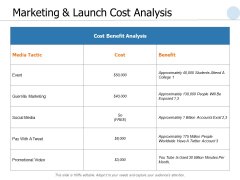 Marketing And Launch Cost Analysis Event Ppt PowerPoint Presentation Gallery Background