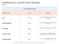 Marketing And Launch Cost Analysis Event Ppt PowerPoint Presentation Visual Aids Layouts