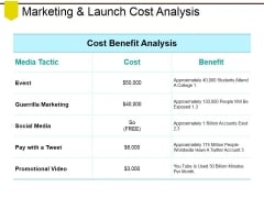 Marketing And Launch Cost Analysis Ppt PowerPoint Presentation Gallery Slides