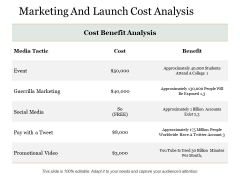 Marketing And Launch Cost Analysis Ppt PowerPoint Presentation Ideas Model