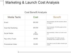 Marketing And Launch Cost Analysis Ppt PowerPoint Presentation Portfolio Good