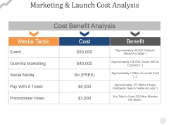 Marketing And Launch Cost Analysis Ppt PowerPoint Presentation Show Design Inspiration
