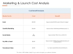 Marketing And Launch Cost Analysis Ppt PowerPoint Presentation Summary Diagrams