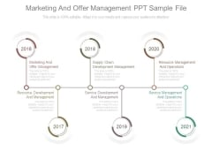 Marketing And Offer Management Ppt Sample File