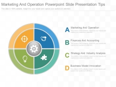 Marketing And Operation Powerpoint Slide Presentation Tips