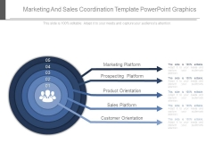 Marketing And Sales Coordination Template Powerpoint Graphics
