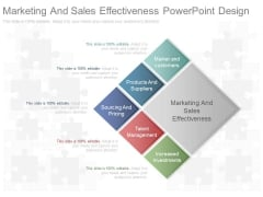 Marketing And Sales Effectiveness Powerpoint Design