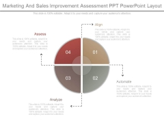 Marketing And Sales Improvement Assessment Ppt Powerpoint Layout