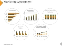 Marketing Assessment Ppt PowerPoint Presentation Gallery Guidelines