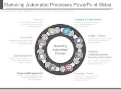 Marketing Automated Processes Powerpoint Slides