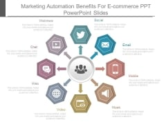 Marketing Automation Benefits For E Commerce Ppt Powerpoint Slides