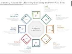 Marketing Automation Crm Integration Diagram Powerpoint Slide