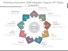 Marketing Automation Crm Integration Diagram Ppt Slides Download