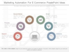 Marketing Automation For E Commerce Powerpoint Ideas