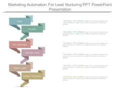 Marketing Automation For Lead Nurturing Ppt Powerpoint Presentation