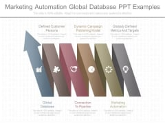 Marketing Automation Global Database Ppt Examples