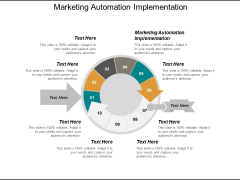 Marketing Automation Implementation Ppt PowerPoint Presentation Show