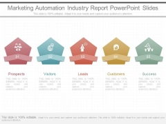 Marketing Automation Industry Report Powerpoint Slides