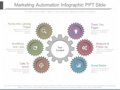 Marketing Automation Infographic Ppt Slide