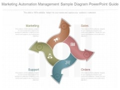 Marketing Automation Management Sample Diagram Powerpoint Guide