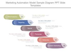 Marketing Automation Model Sample Diagram Ppt Slide Templates
