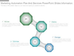 Marketing Automation Plan And Services Powerpoint Slides Information